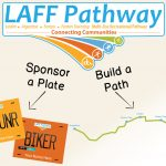Join the Momentum, be Part of the LAFF Pathway